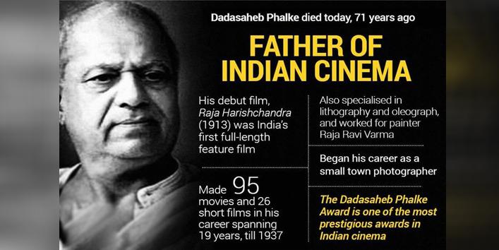 Dadasaheb Phalke Birthday